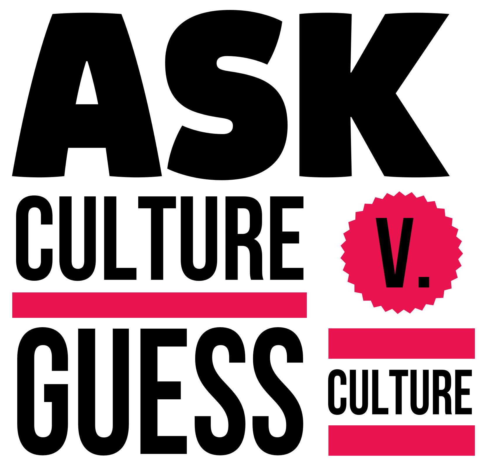 The words: Ask Culture V. Guess Culture