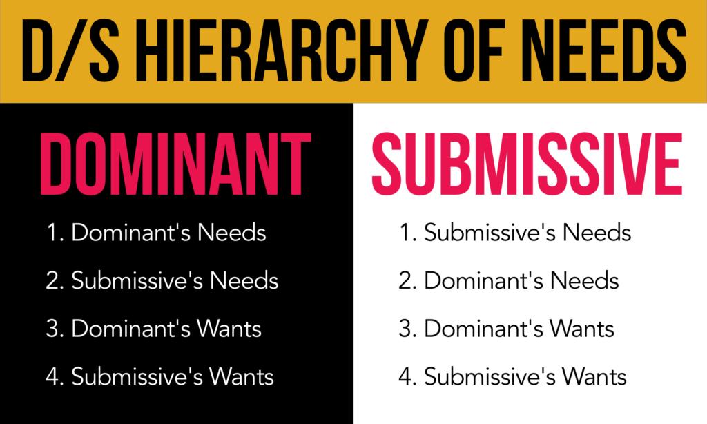 BDSM Hierarchy of Needs