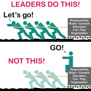 Leaders do this: Lead by example. Not this: Leading by command.