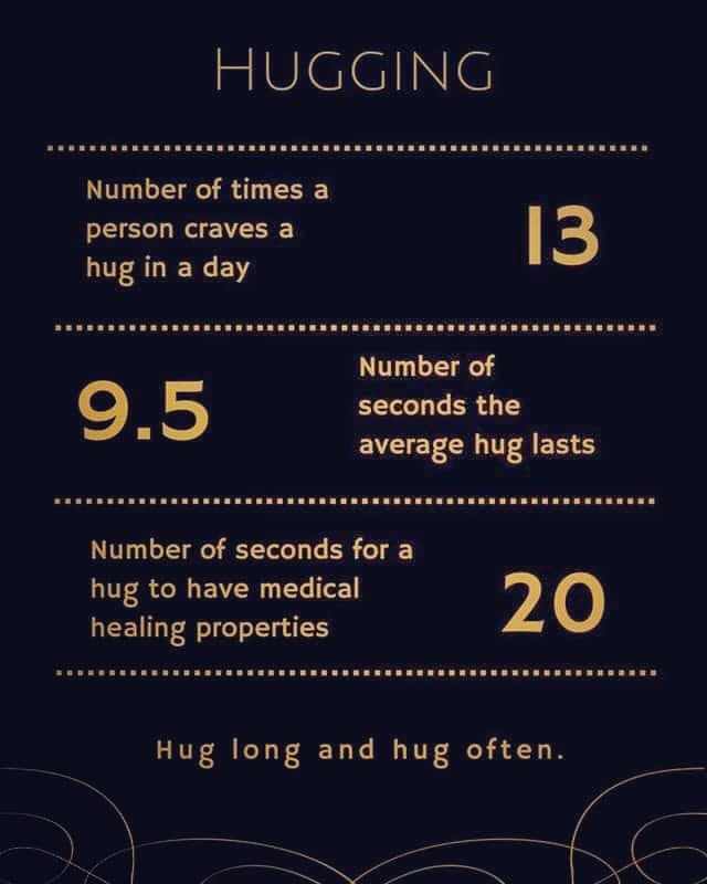 Hugs Information from FB