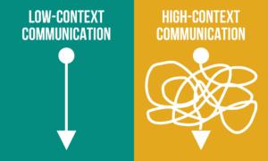 High Context Consent VS Low Context Consent