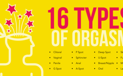 16 Types of Orgasm?!?!?